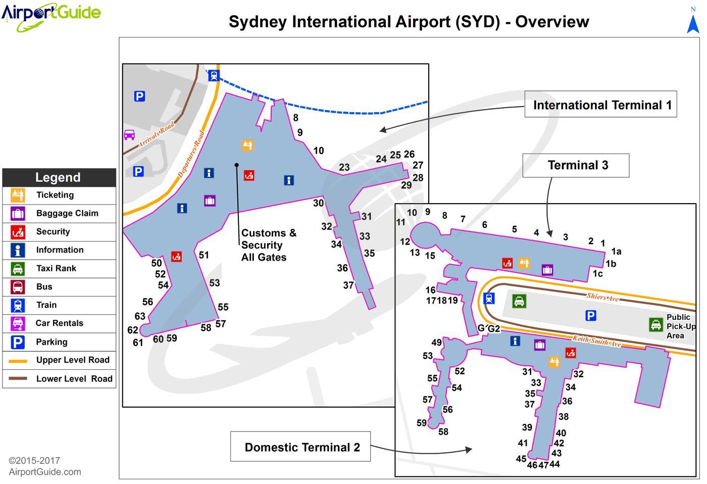 Car Hire Mascot Airport